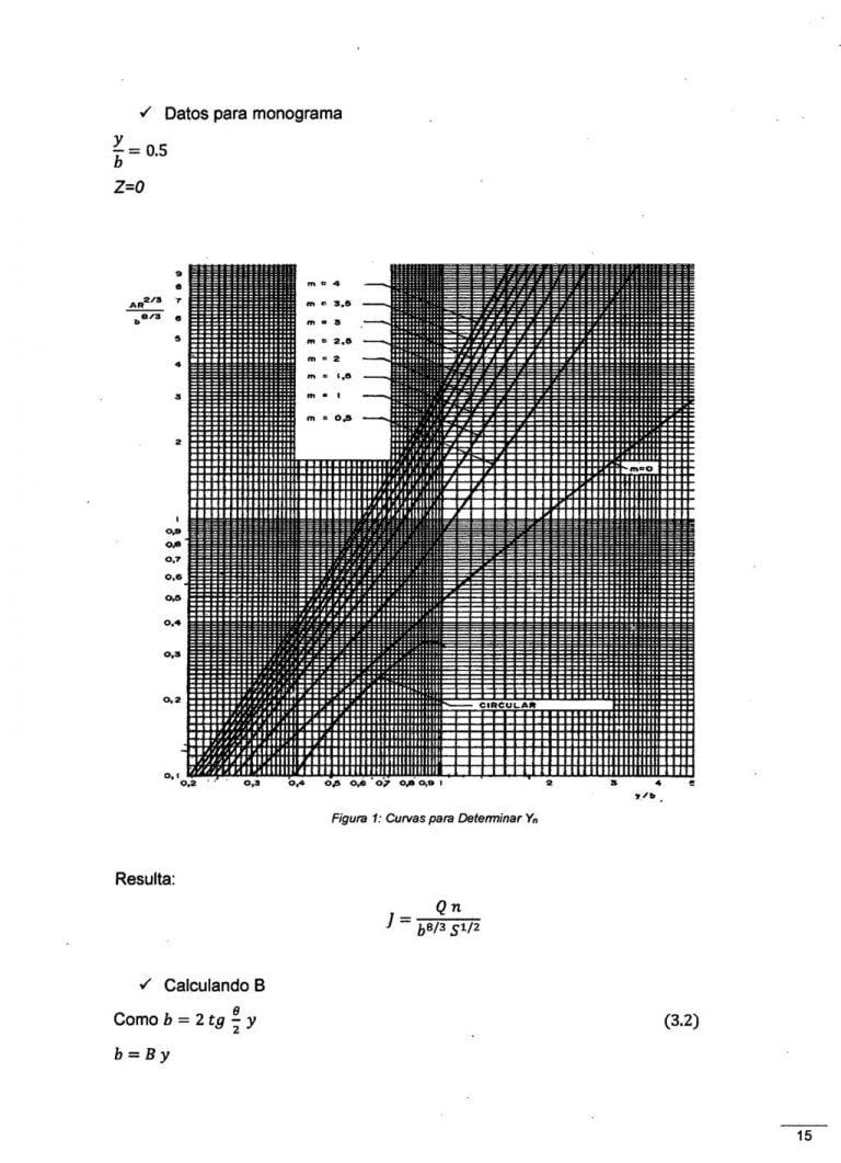 Qué Figura Geométrica Se Repite En Una Grúa De La Construcción